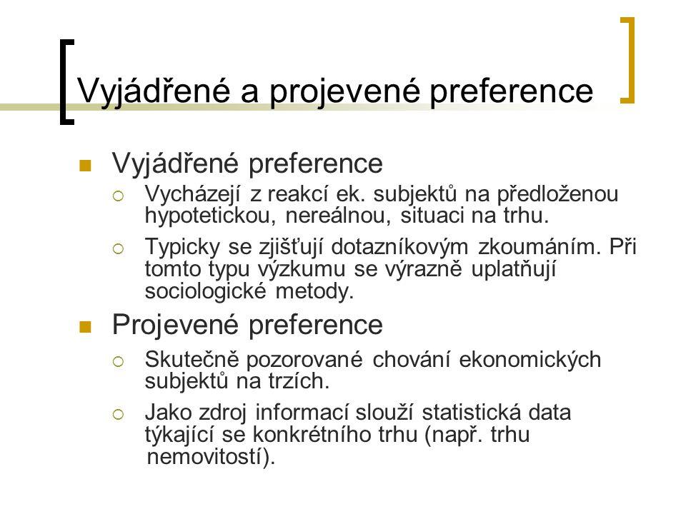 Vyjádřené a projevené preference