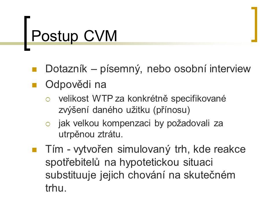 Postup CVM Dotazník – písemný, nebo osobní interview Odpovědi na