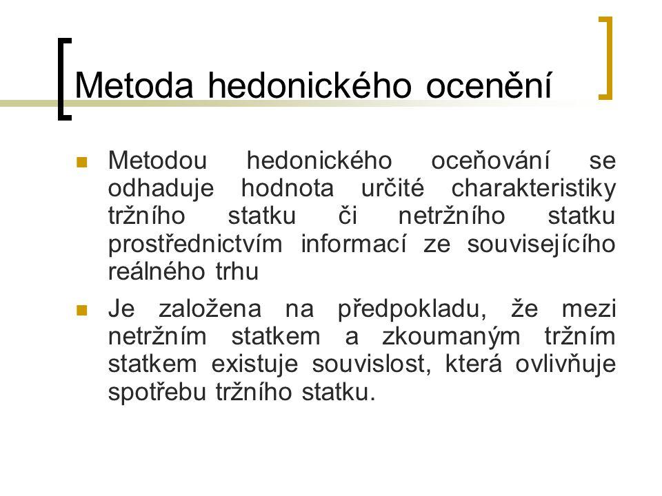 Metoda hedonického ocenění