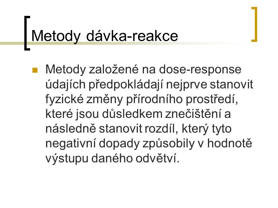 Metody dávka-reakce