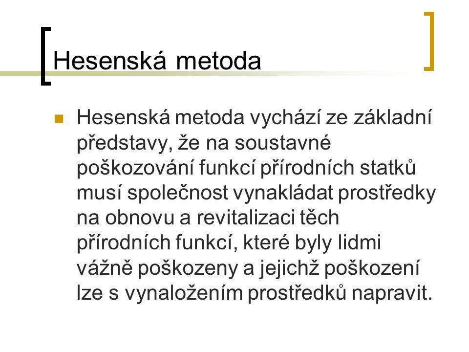 Hesenská metoda