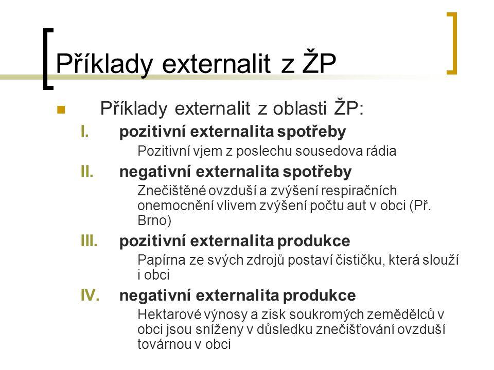 Příklady externalit z ŽP