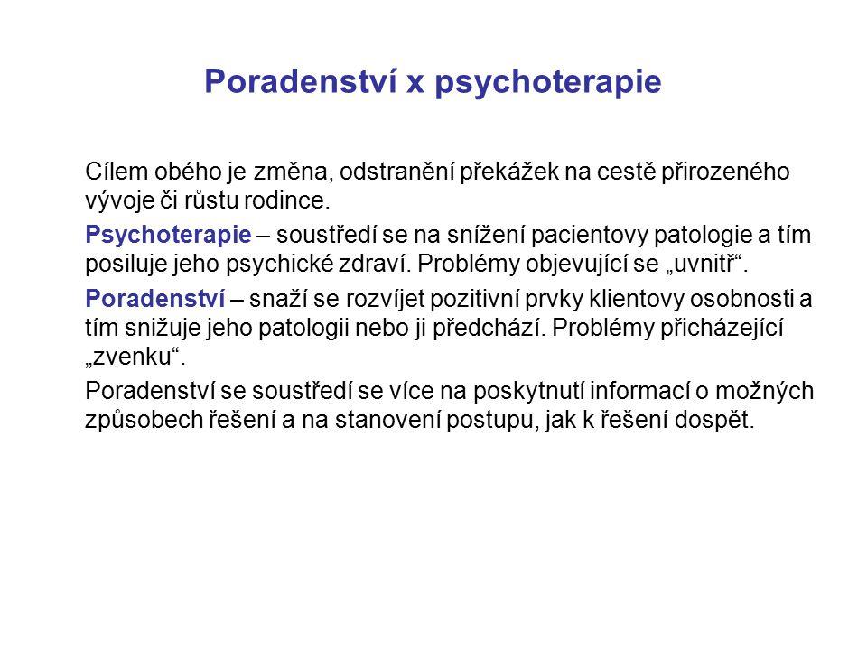 Poradenství x psychoterapie