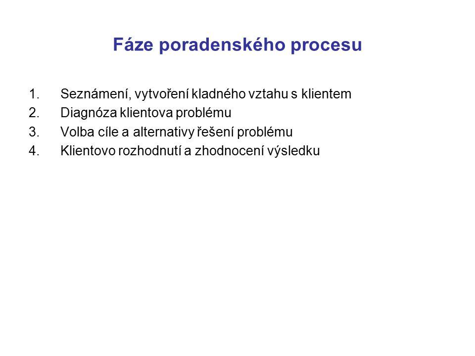 Fáze poradenského procesu