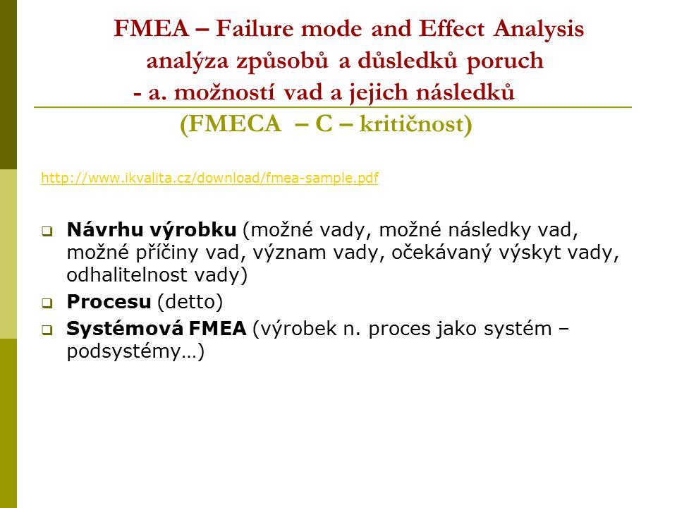 FMEA – Failure mode and Effect Analysis analýza způsobů a důsledků poruch - a. možností vad a jejich následků (FMECA – C – kritičnost)