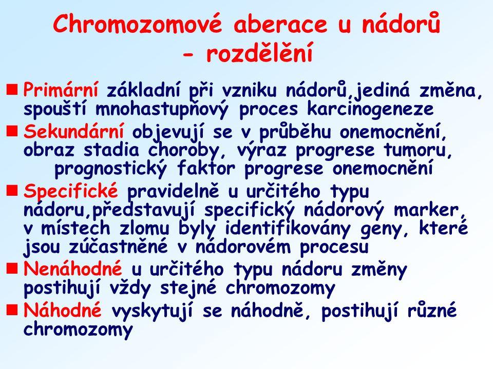 Chromozomové aberace u nádorů - rozdělění