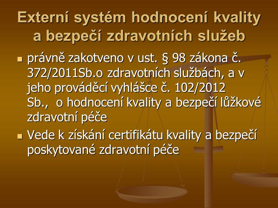 Externí systém hodnocení kvality a bezpečí zdravotních služeb