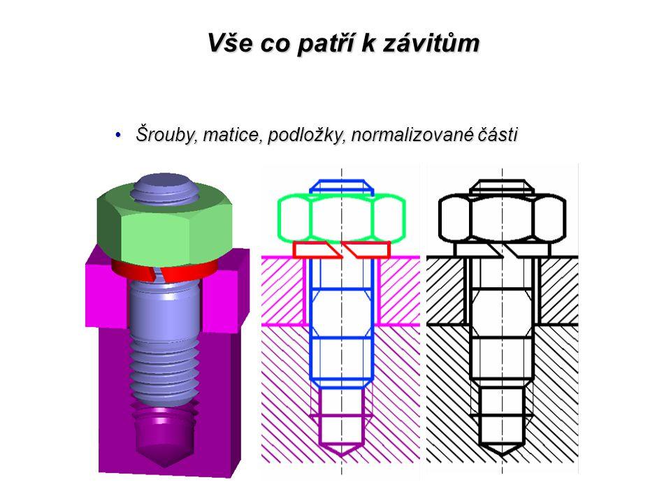 Šrouby, matice, podložky, normalizované části