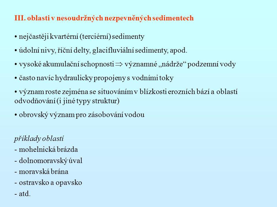 III. oblasti v nesoudržných nezpevněných sedimentech
