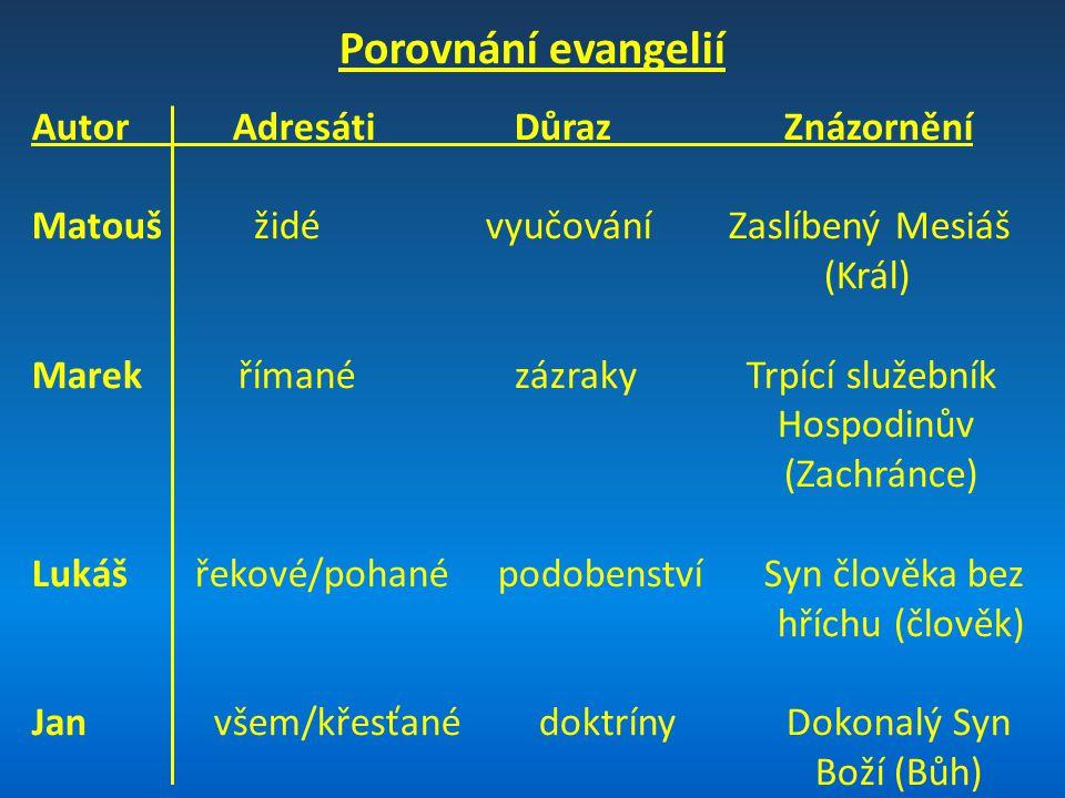 Porovnání evangelií Autor Adresáti Důraz Znázornění