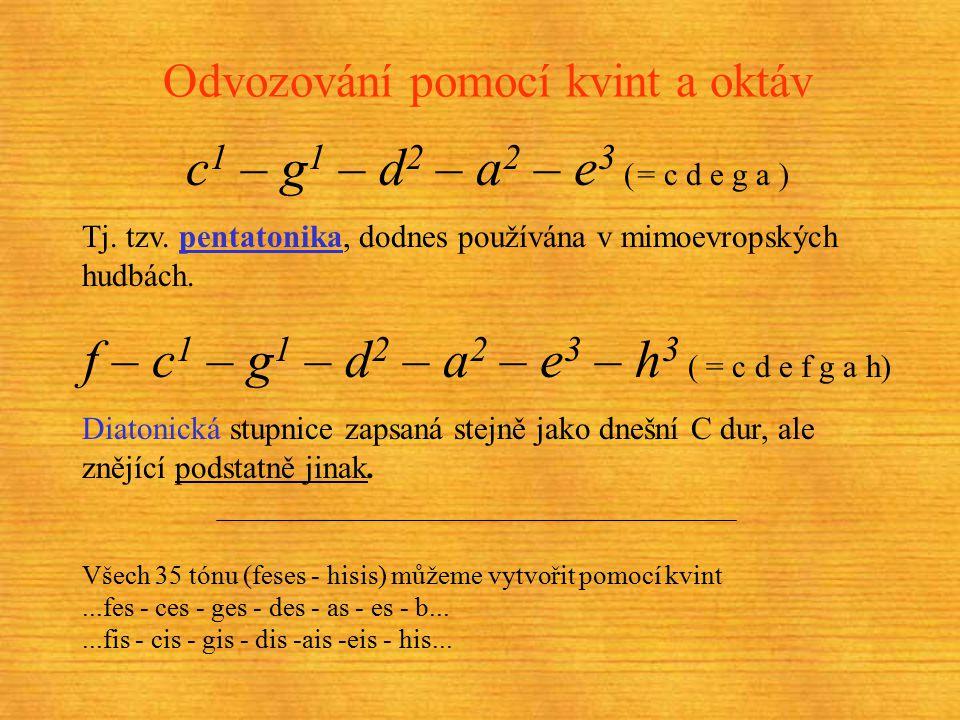 Odvozování pomocí kvint a oktáv