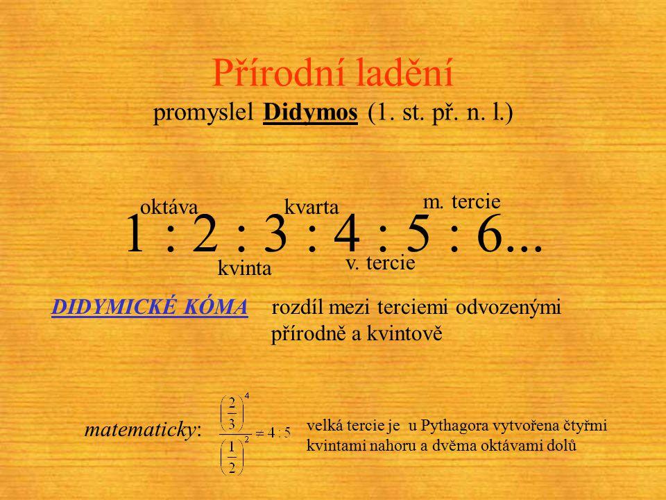 Přírodní ladění promyslel Didymos (1. st. př. n. l.)