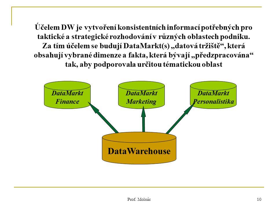 Účelem DW je vytvoření konsistentních informací potřebných pro taktické a strategické rozhodování v různých oblastech podniku.