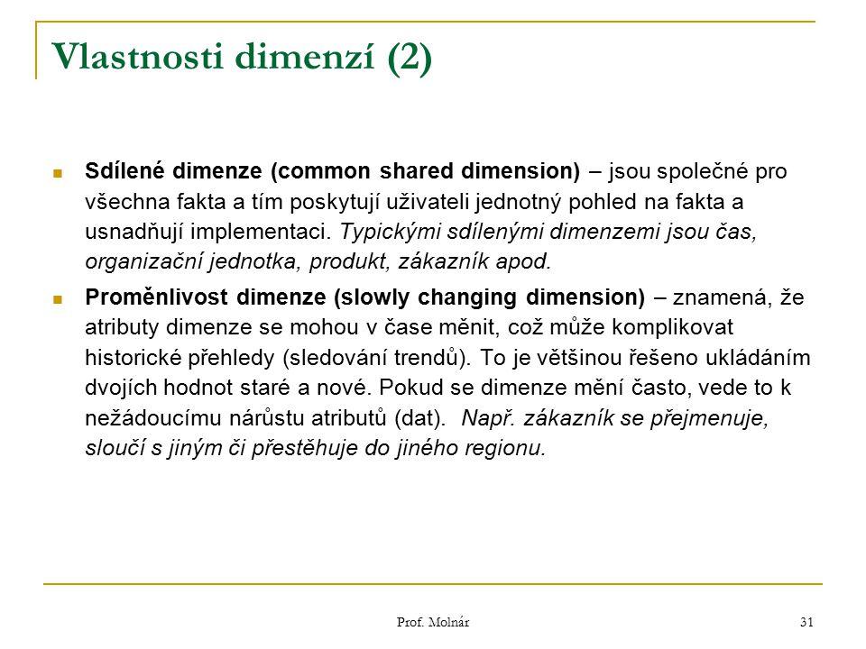 Vlastnosti dimenzí (2)