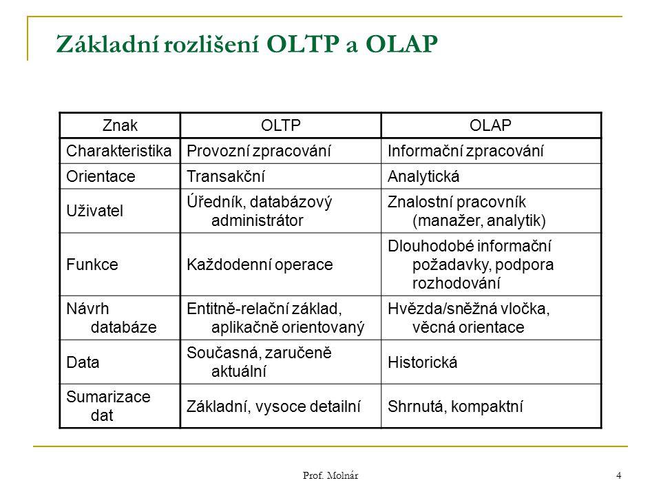 Základní rozlišení OLTP a OLAP