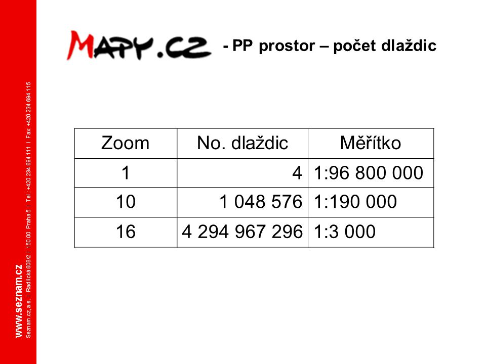 - PP prostor – počet dlaždic