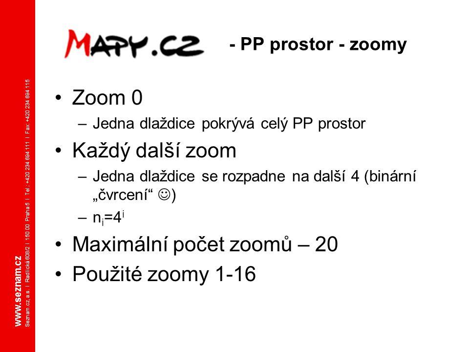 Maximální počet zoomů – 20 Použité zoomy 1-16