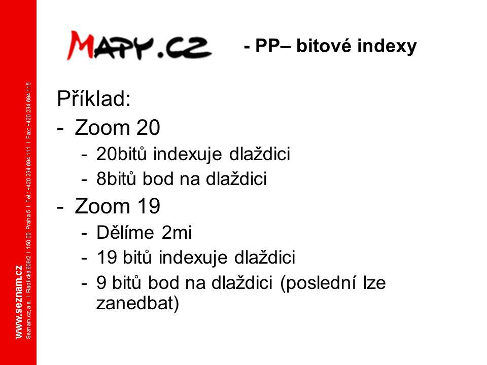 Příklad: Zoom 20 Zoom 19 - PP– bitové indexy 20bitů indexuje dlaždici