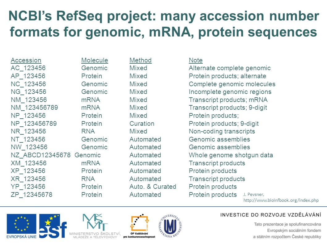 NCBI's RefSeq project: many accession number formats for genomic, mRNA, protein sequences