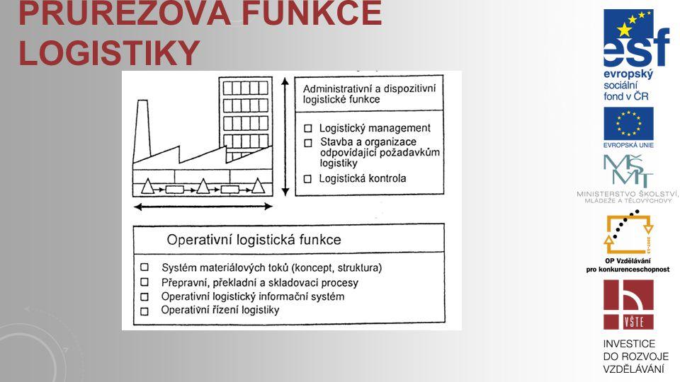 Průřezová funkce logistiky