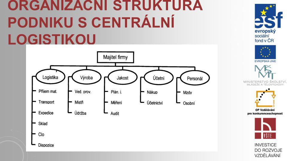Organizační struktura podniku s centrální logistikou