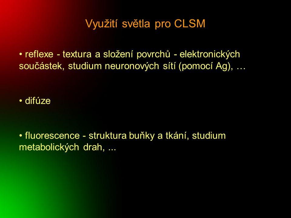 Využití světla pro CLSM