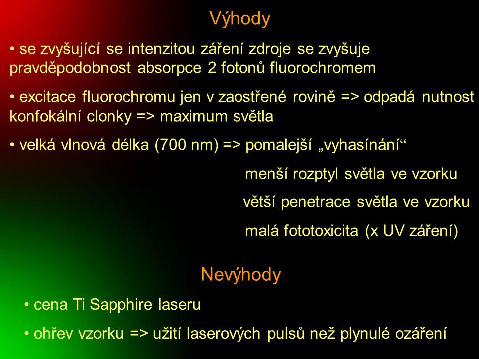 Výhody se zvyšující se intenzitou záření zdroje se zvyšuje pravděpodobnost absorpce 2 fotonů fluorochromem.