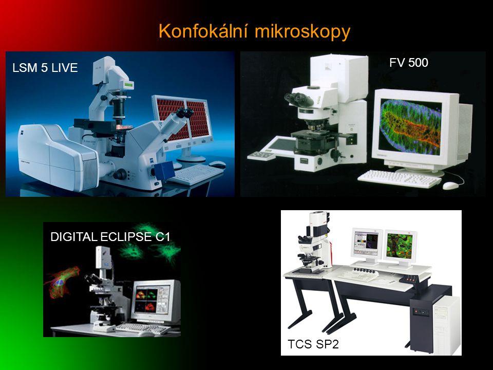 Konfokální mikroskopy