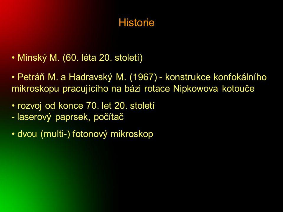 Historie Minský M. (60. léta 20. století)