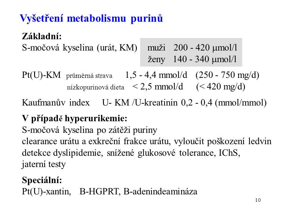 Vyšetření metabolismu purinů