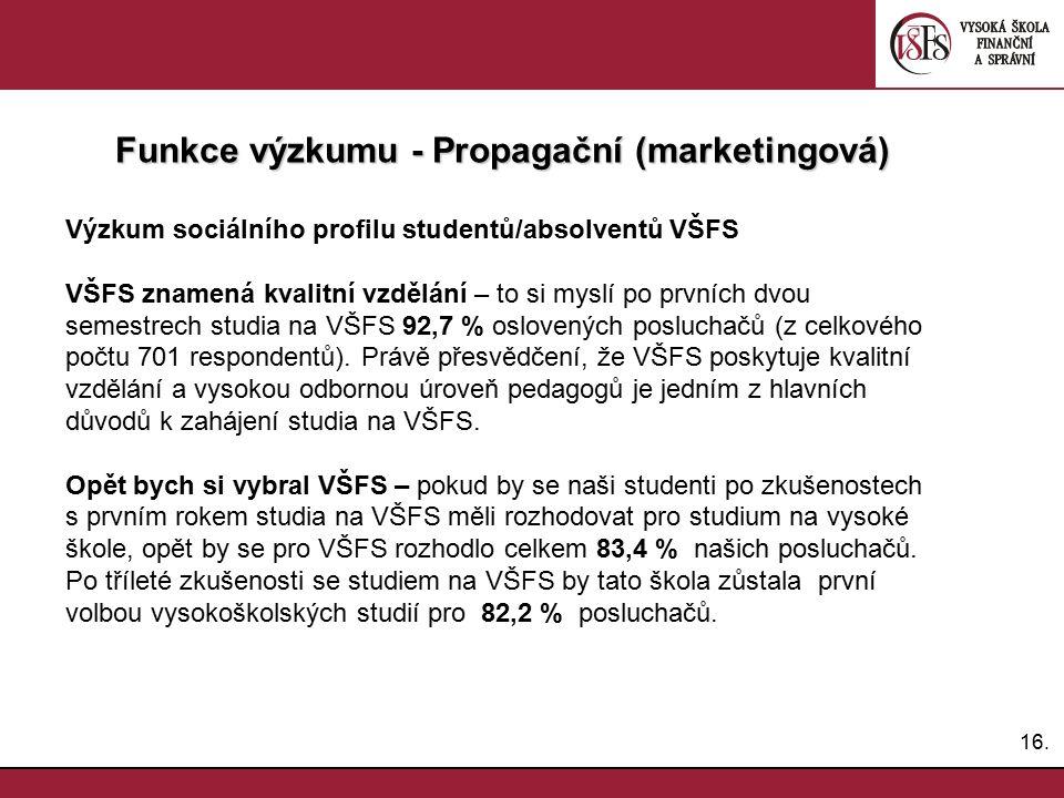 Funkce výzkumu - Propagační (marketingová)