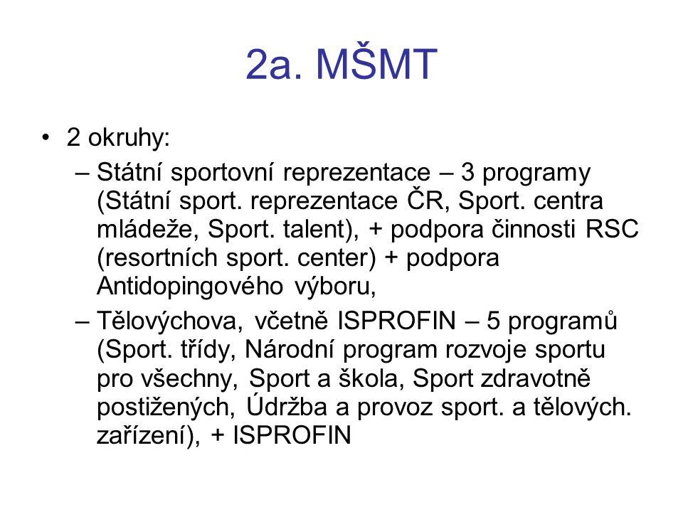 2a. MŠMT 2 okruhy: