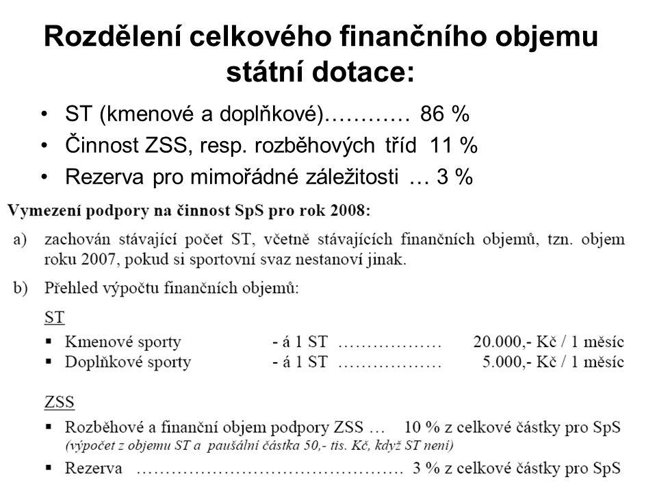 Rozdělení celkového finančního objemu státní dotace: