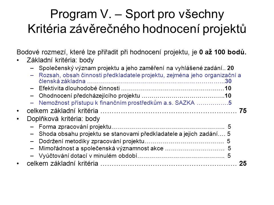 Program V. – Sport pro všechny Kritéria závěrečného hodnocení projektů