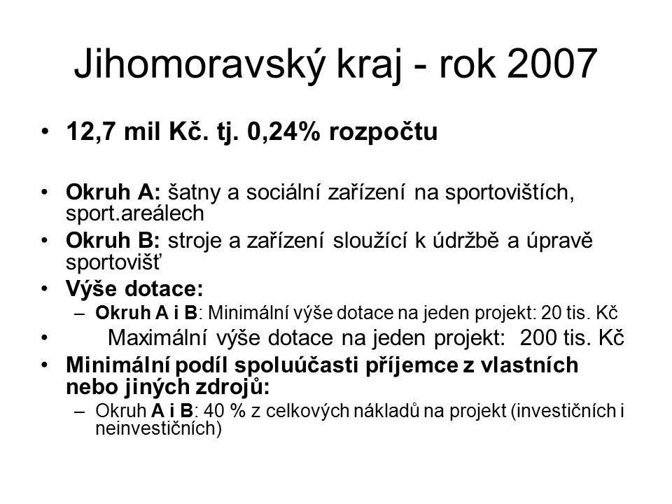 Jihomoravský kraj - rok 2007