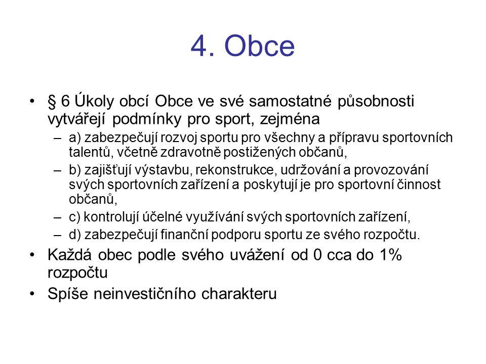4. Obce § 6 Úkoly obcí Obce ve své samostatné působnosti vytvářejí podmínky pro sport, zejména.