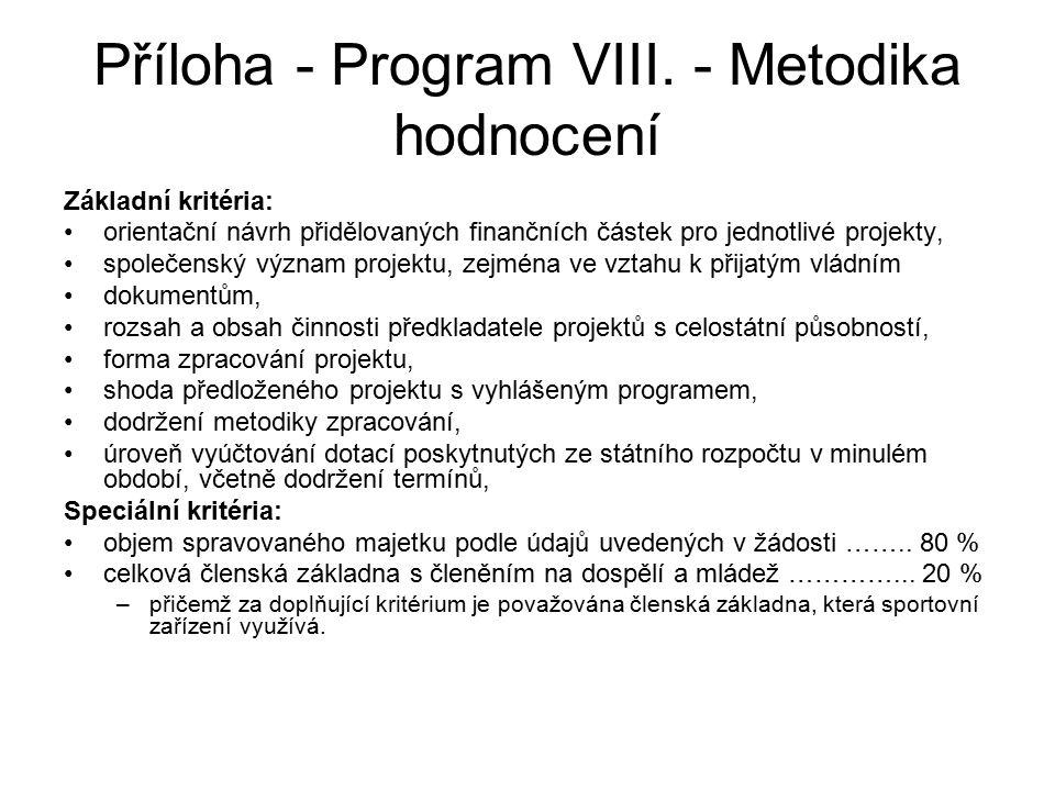 Příloha - Program VIII. - Metodika hodnocení