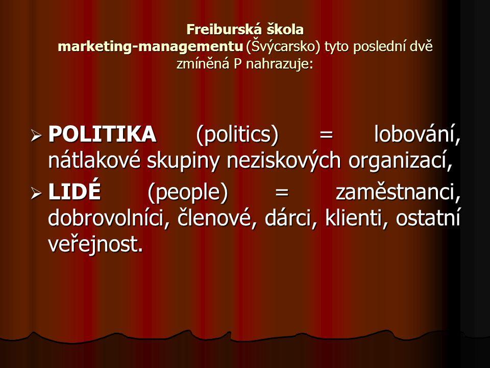 Freiburská škola marketing-managementu (Švýcarsko) tyto poslední dvě zmíněná P nahrazuje:
