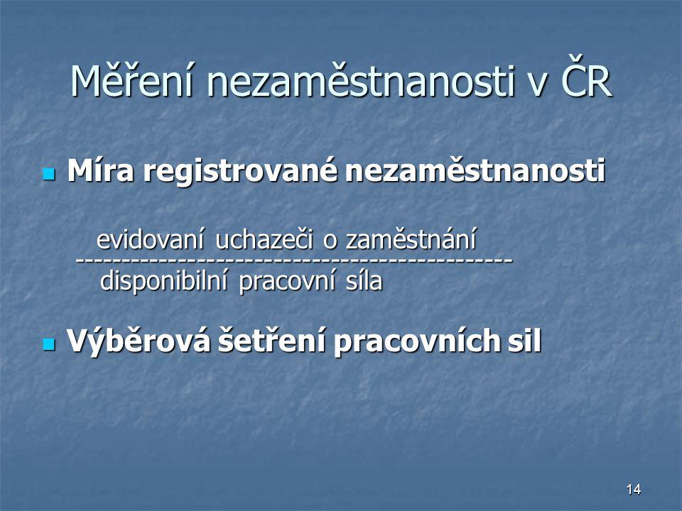 Měření nezaměstnanosti v ČR