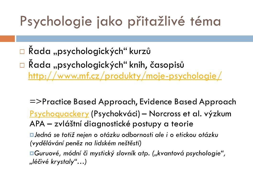 Psychologie jako přitažlivé téma