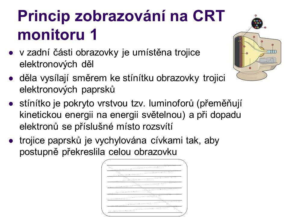 Princip zobrazování na CRT monitoru 1