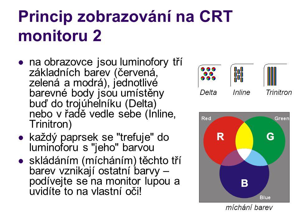 Princip zobrazování na CRT monitoru 2