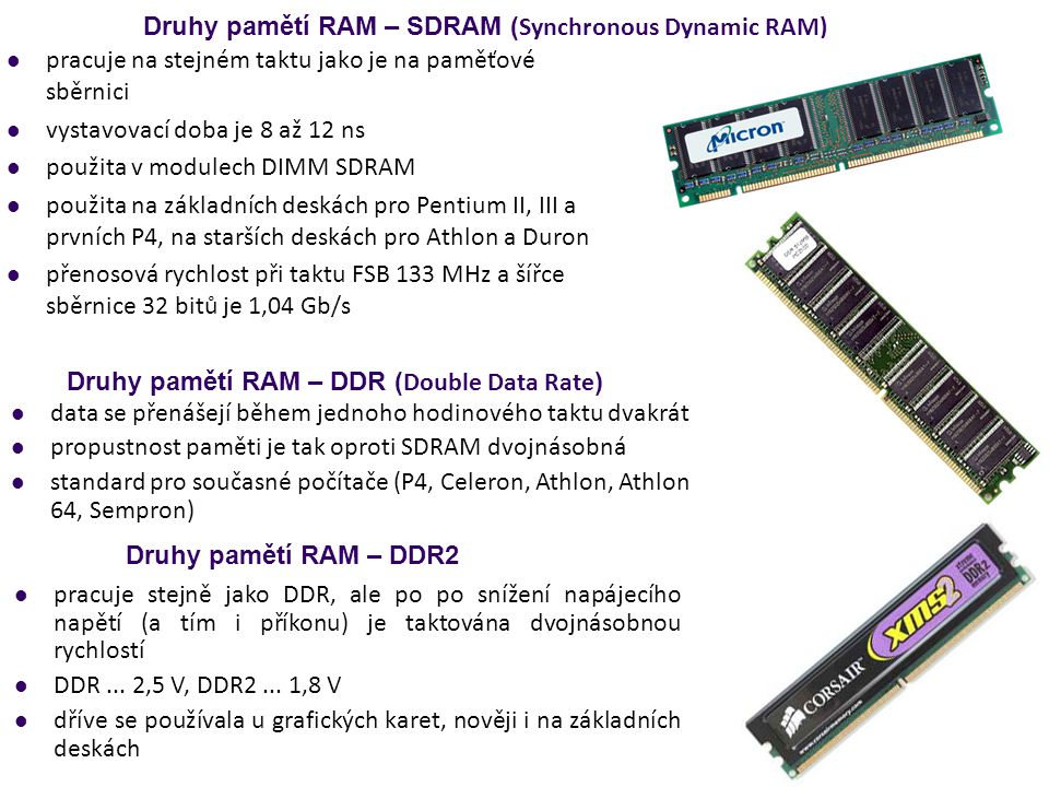 Druhy pamětí RAM – SDRAM (Synchronous Dynamic RAM)