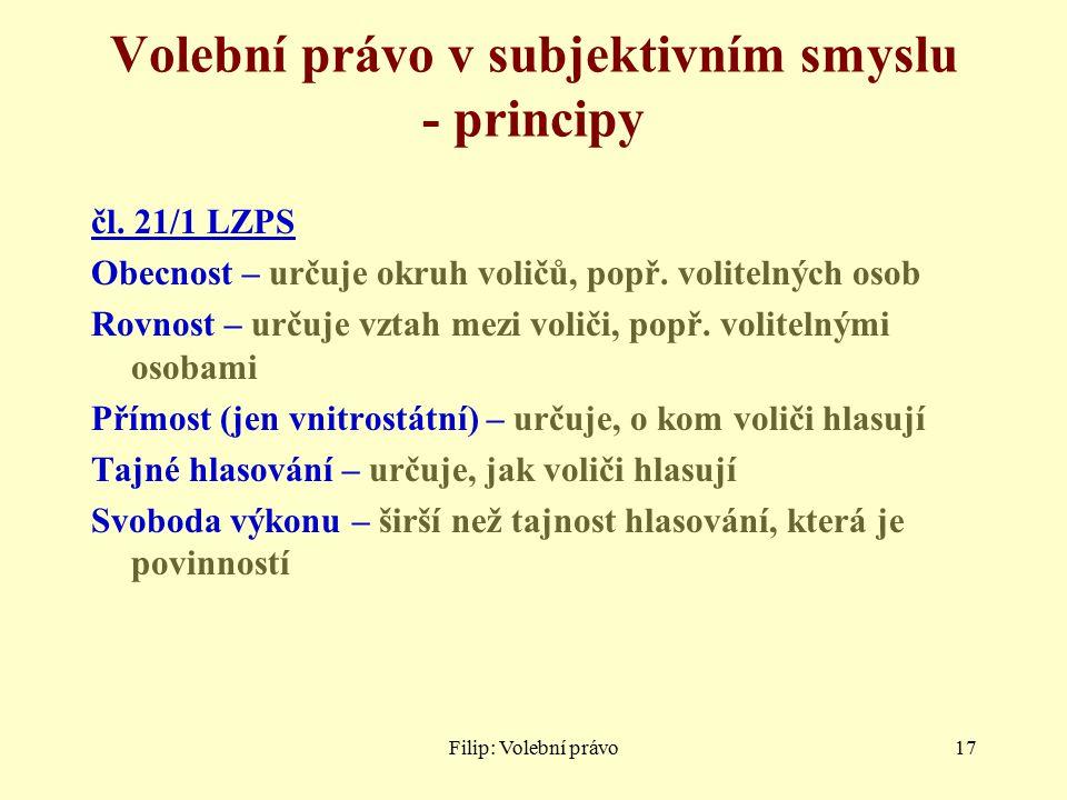 Volební právo v subjektivním smyslu - principy