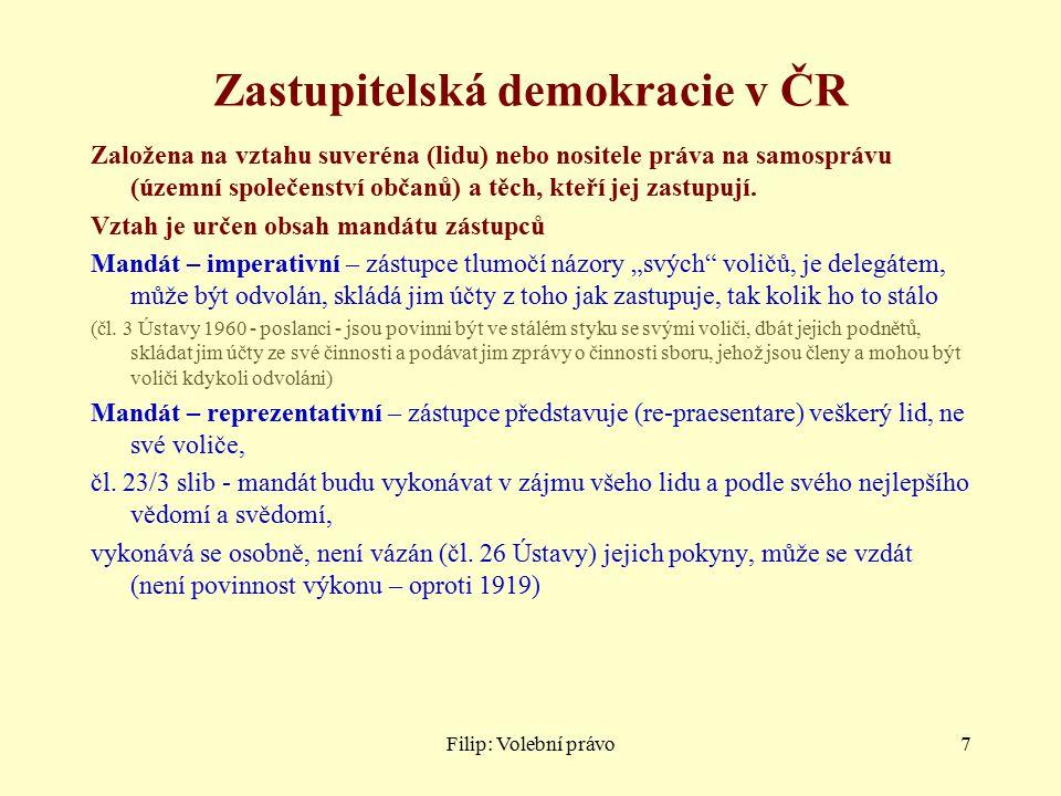 Zastupitelská demokracie v ČR