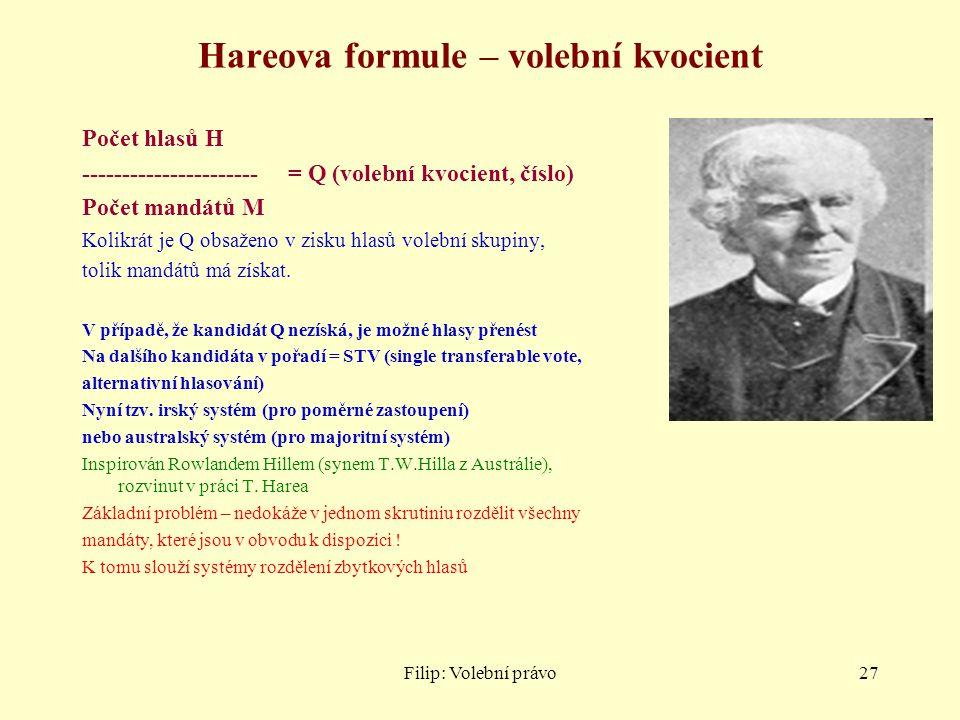 Hareova formule – volební kvocient