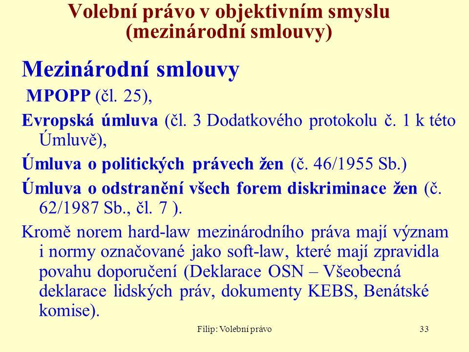 Volební právo v objektivním smyslu (mezinárodní smlouvy)