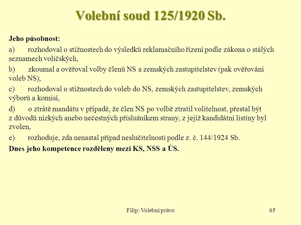 Volební soud 125/1920 Sb.
