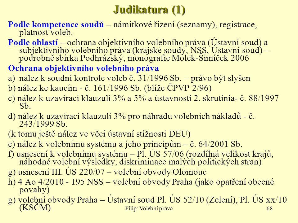 Judikatura (1) Podle kompetence soudů – námitkové řízení (seznamy), registrace, platnost voleb.