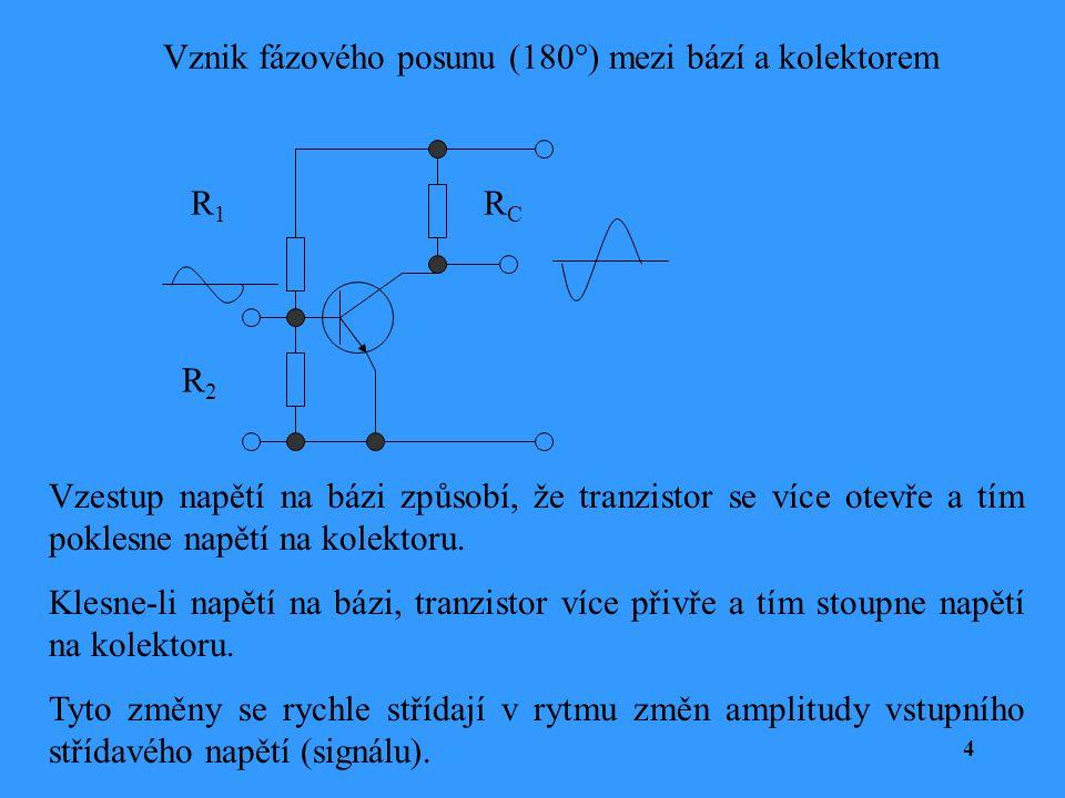 Vznik fázového posunu (180°) mezi bází a kolektorem